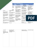 Rancangan Pelajaran Pusat Pembelajaran