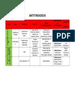 ANTITIROIDEOS.docx