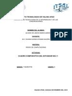 Cuadro Comparativo Del Estandar 802.11