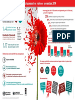 who infographic violence