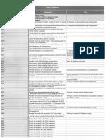 cod.error-samsung.pdf