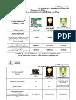 Lights Basic Comparison statement for Indoor Application.pdf
