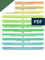 microemprendimiento 2.pdf