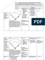 softball lesson plan 2-batting