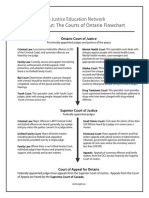 the-courts-of-ontario-flowchart