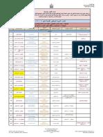 قائمة الأدوية الناقصة خلال نوفمبر الماضي (1)