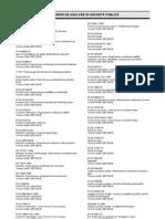 Propuneri de Anulare Mai 2007