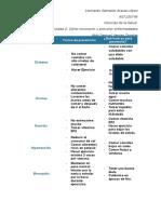 MIII - U2 - Actividad 2. Cómo Reconocer y Prevenir Enfermedades