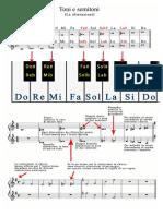 Prospetto alterazioni.pdf