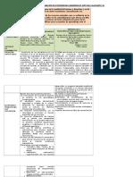 Matriz de Comparacion de Experiencias Ambientales Equipo 10