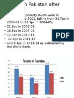 2001 Poverty in Pakistan