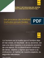 Los Procesos de Interfase en los modos proyectuales.