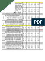 Presupuesto Preliminar 27 Feb 2012