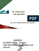 La Axiologia y Los Valores