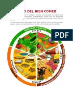 El Plato Del Bien Comer y Nutrientes