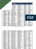 Proyecto final Excel Tecnología Aplicada a la Administración.