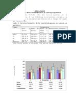 Relacion Entre Variables a Partir de Datos Experimentales