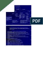 Los 14 Principios Generales de La Administración de Henry Fayol
