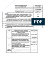 Requisitos Bono de La Vivienda