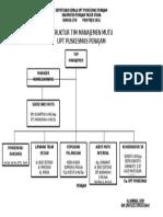 Struktur Tim Manajemen Mutu
