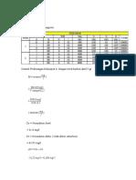 Perhitungan metode langmuir