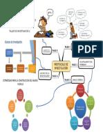 Mapa Mental Protocolo