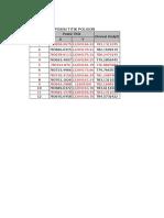 Data Titik BM Dan Koordinat Fix