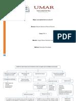 mapa conceptual de la sección 21.pdf