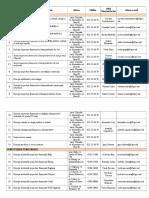 Structura Inspectiei financiare