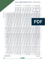 Tabelle e Diagrammi Perdite Di Carico Canali