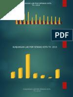 Grafik Kunjungan Lab Pkm Serang Kota