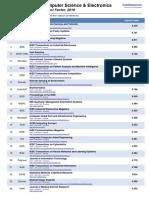 List of Jourals -2016