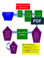 flow chart2 pathfinder to lausd mymail