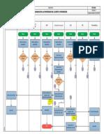 FLU-01 Cuidados en La Propiedad Del Cliente v0 OPCION 1