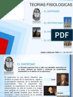 TEORIAS FISIOLOGICAS