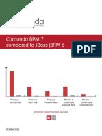 477_Camunda BPM 7 Com Pared to JBoss