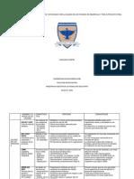 Cuadro Comparativo de Normas y Modelos Para La Calidad Del Software