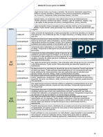 Criterios de Evaluación B2