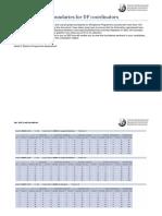 May 2015 Grade Boundaries.pdf
