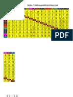 Tabel Perkalian (Fix)