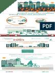 Ciudades Densas Ciudades Bajas en Emisiones