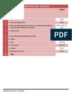 pacing guide digital design 2016-17