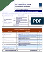 Certificado de Profesionalidad AFDA0109 Actividades Físicas y Deportivas