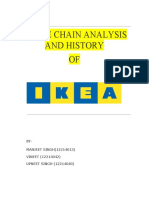 Value Chain & History IKEA (12214042,40,13)