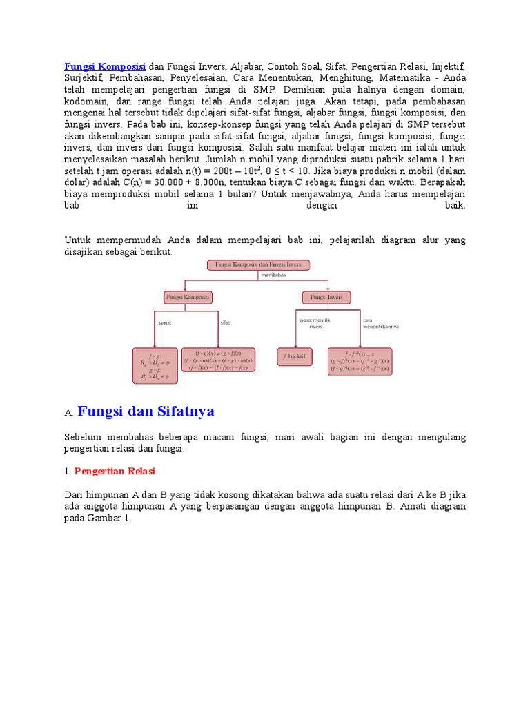 Fungsi komposisi dan fungsi invers ccuart Gallery