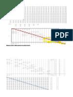 Matrik Hub. DOF Global Dan DOF Elemen