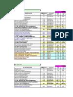 Cálculo de Capacidad Productiva Equipos de Carguío.xls