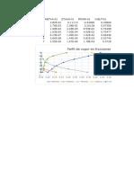 Perfil de Vapor Excel