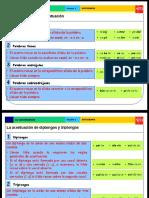 Acentuación.diptongos, Triptongos e Hiatos (1) (1)