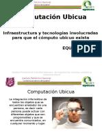Infraestructura y tecnologías involucradas para que el cómputo ubicuo exista